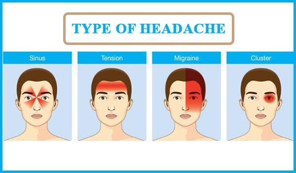 What is causing the headache